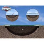Berg Flatground Champion Trampoline Green 330 (11 Ft)