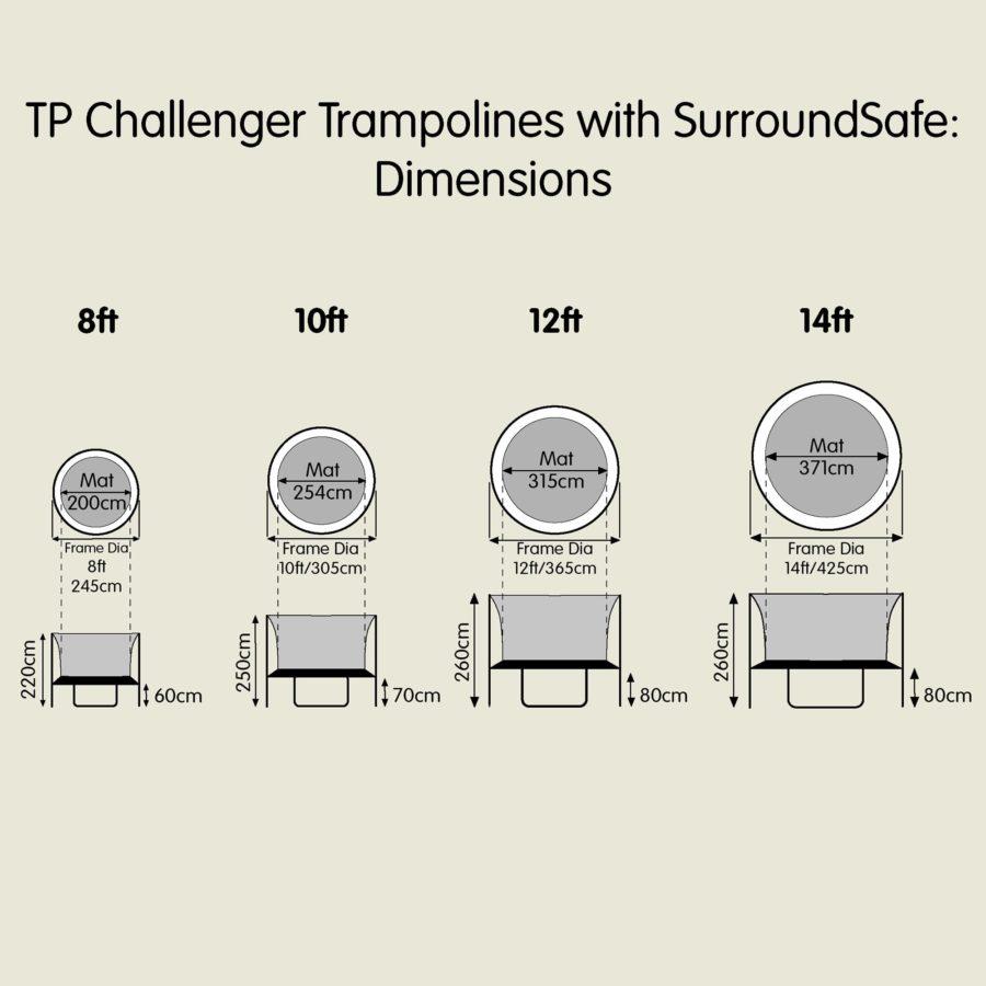Tp Challenger? Trampoline